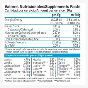 Composicion Proteina Kilmaxx Nutrition